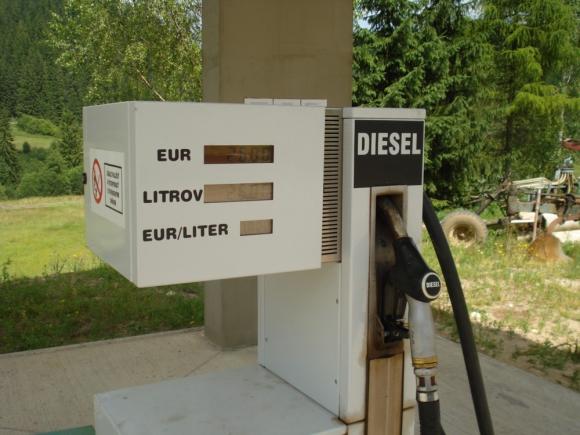 FAO: Delenie na biopalivá a potraviny je chybné